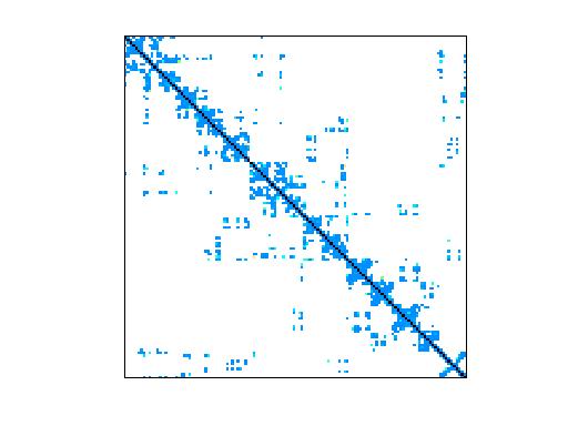how to know a symmetric matrix is positive definite
