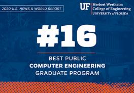 Graduate Program Ranking